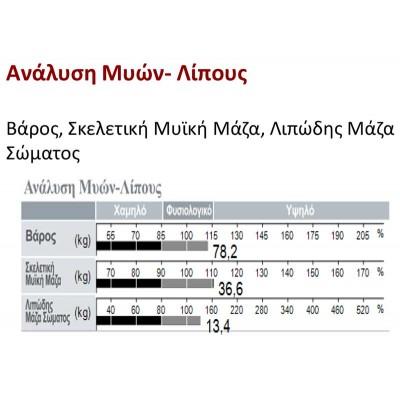 Ανάλυση Μυών - Λίπους