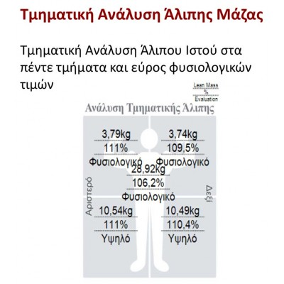 Τμηματική Ανάλυση Άλιπης Μάζας